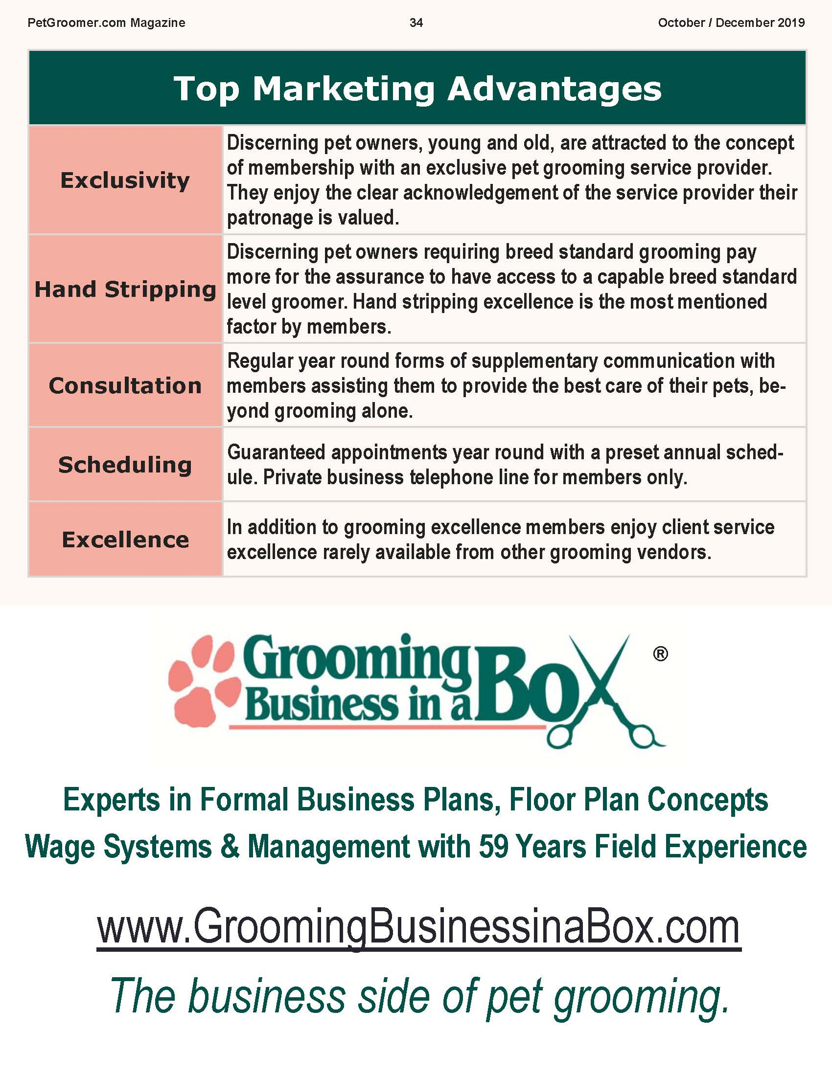Grooming Business In A Box